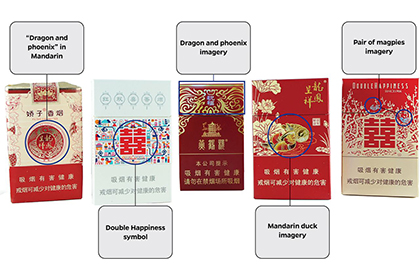 Chinese cigarette packs with wedding imagery