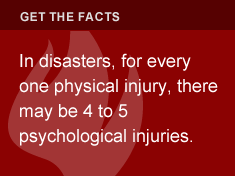 In disasters, for every one physical injury, there may be 4 to 5 psychological injuries.
