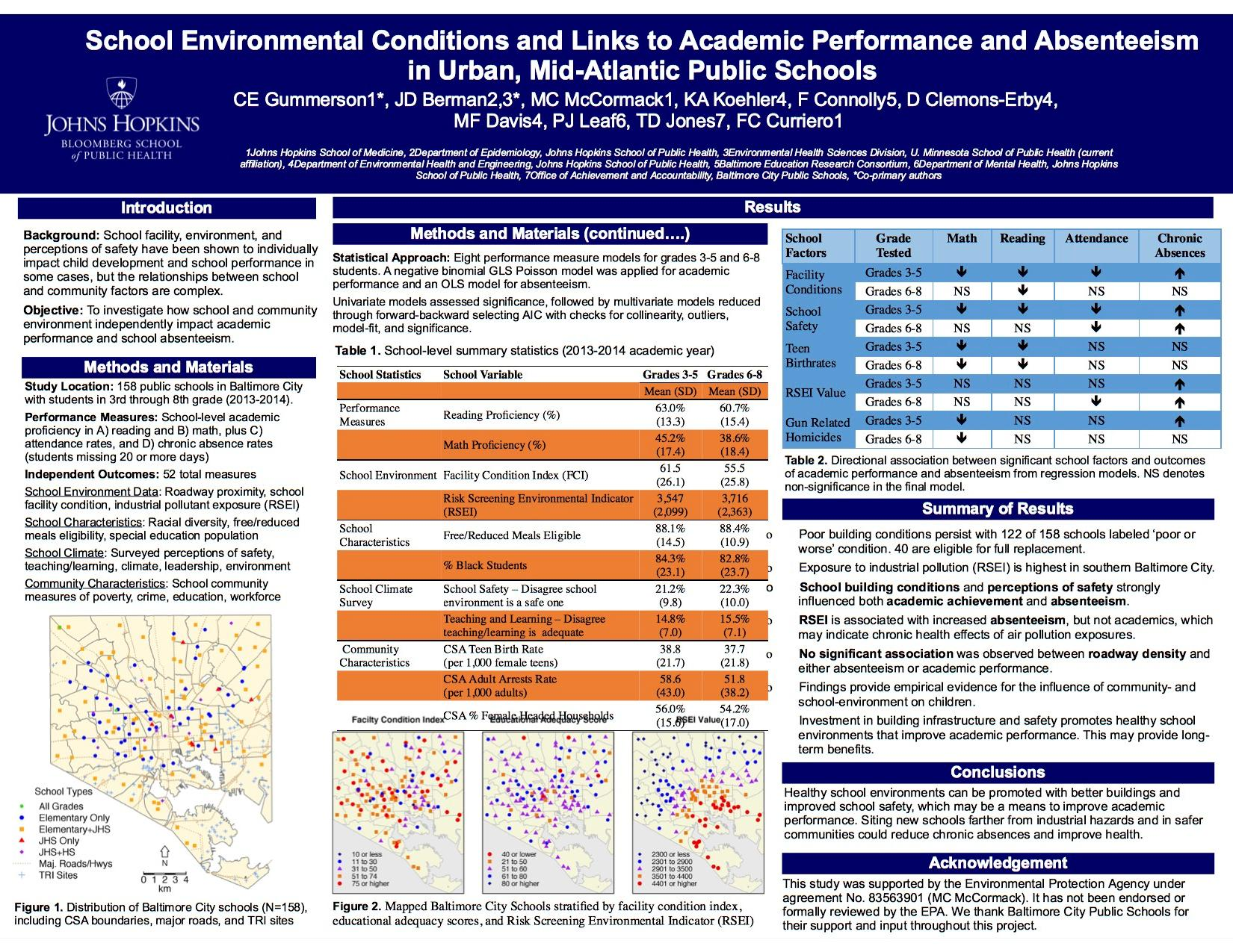 berman-poster-school-environment-absenteeism