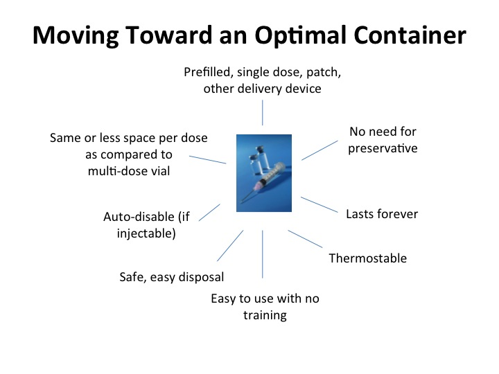 Moving Toward an Optimal Container